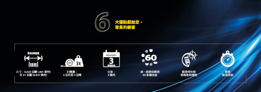 AWI Super Six…為您帶來六大優點